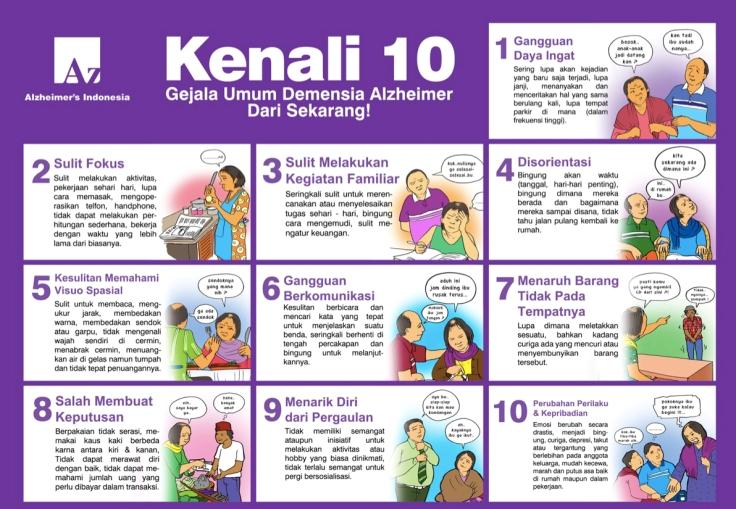 10 Signs Alzi-2
