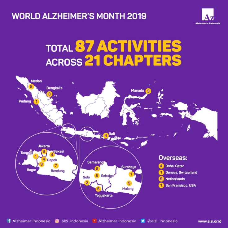 WAM 2019 Number of Activities Infographics