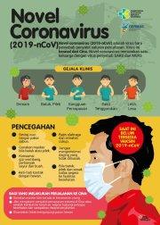 pencegahan coronavirus