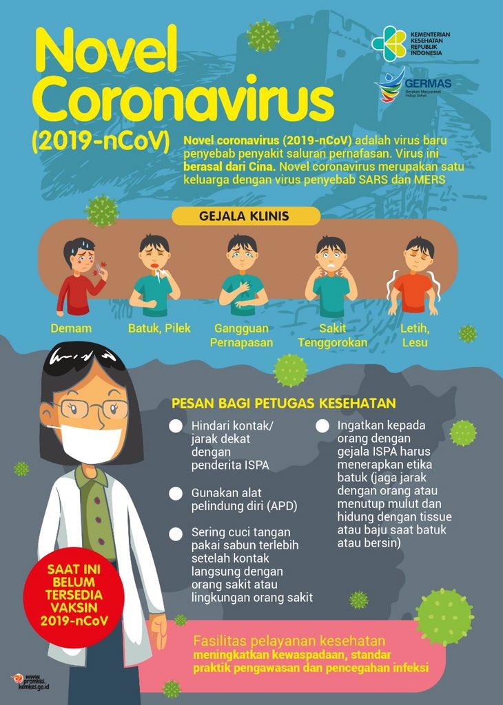 Coronavirus Disease Let S Take Action Stichting Alzheimer Indonesia Nederland