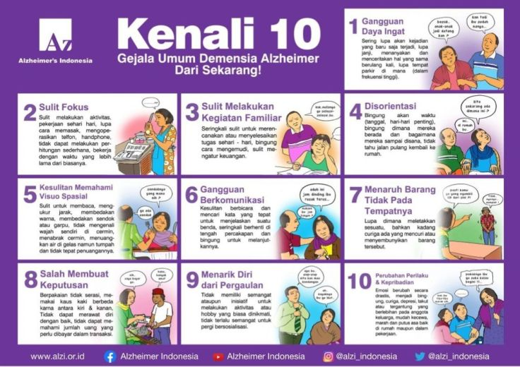 10 signs Indonesia A4