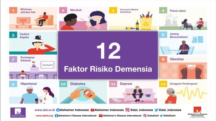 12 Faktor Demensia A4 Indonesia